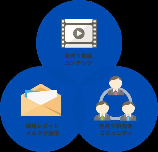 サービス内容イメージ